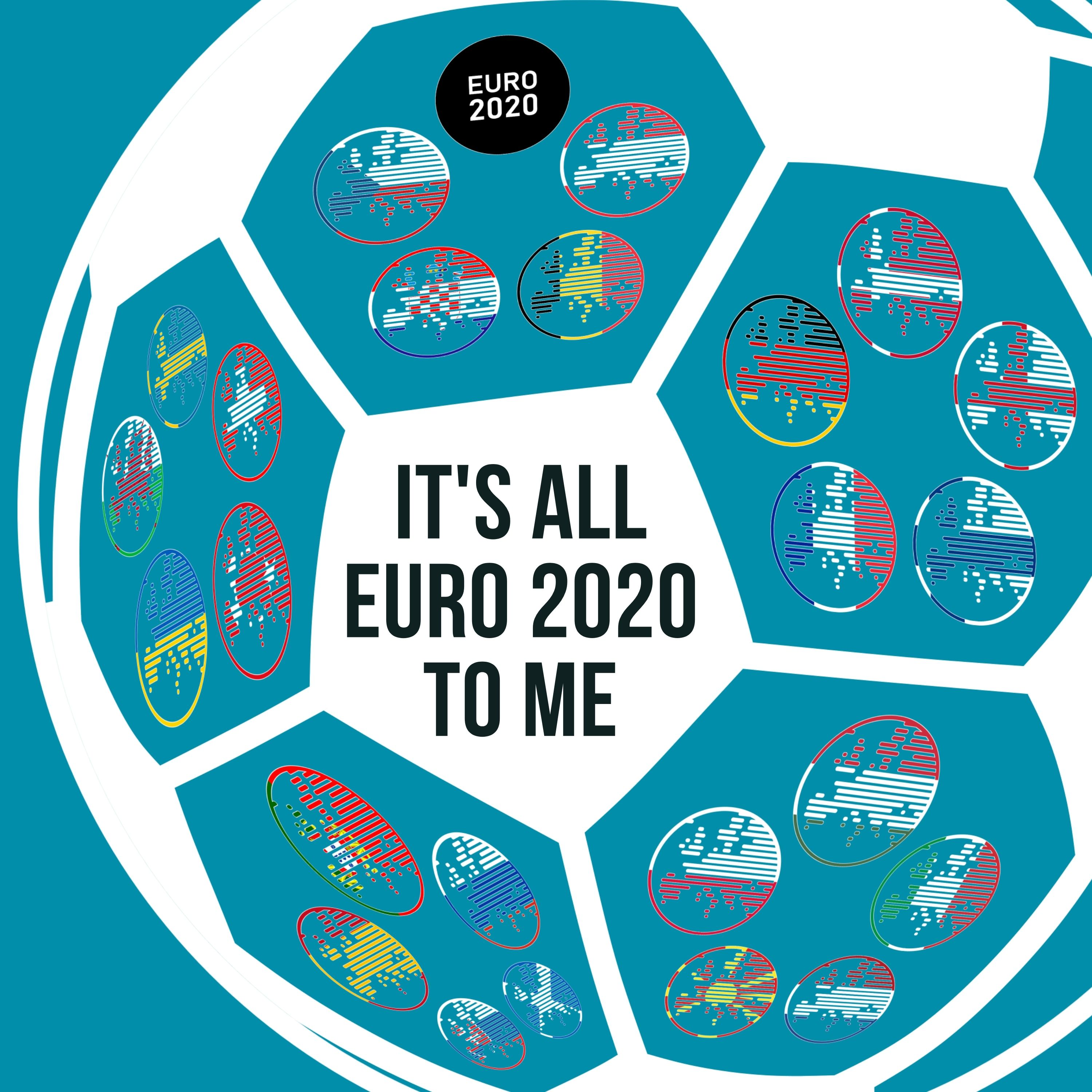 It's All Euro 2020 To Me
